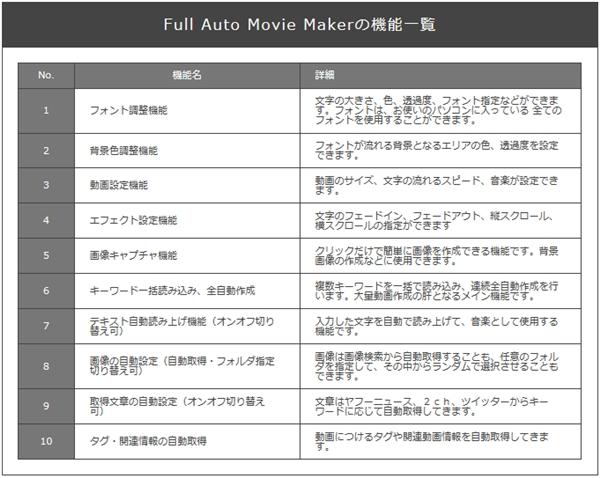 Full Auto Movie Maker